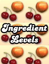 Ingredient Levels
